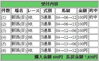 2014年5月18日新潟9R7830円 keiba.jpg