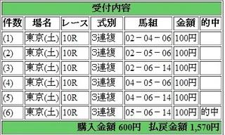 2014年5月24日東京10R1570円3連複 keiba.jpg