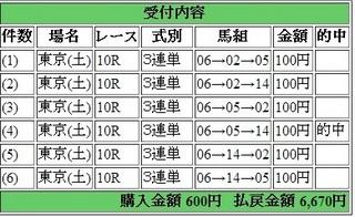 2014年5月24日東京10R6670円 keiba.jpg