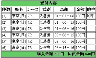 2014年5月4日東京7R840円3連複.jpg