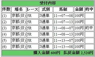 2014年6月1日京都5R2520円 keiba.jpg
