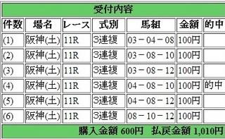 2014年6月21日阪神11R1010円3連複 keiba.jpg