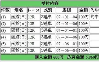 2014年6月22日函館12R5860円 keiba.jpg