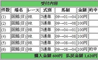2014年6月22日函館9R1620円 keiba.jpg