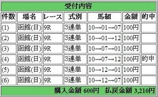 2014年6月29日函館9R3210円3連複 keiba.jpg