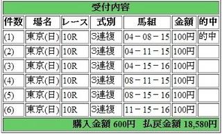 2014年6月29日東京10R18580円3連複keiba.jpg