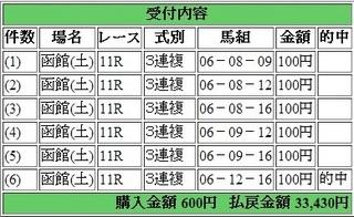 2014年7月19日函館2歳S33430円3連複.jpg