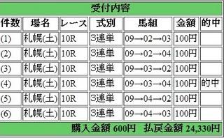 2014年7月26日札幌10R24330円keiba.jpg