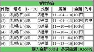 2014年9月7日札幌8R10650円keiba.jpg