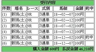 2015年10月24日新潟9R46210円3連単 keiba.jpg