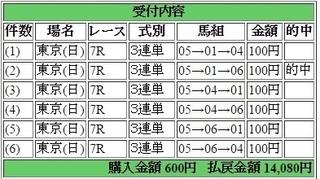 2015年10月25日東京7R14080円 keiba.jpg
