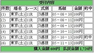 2015年11月14日武蔵野ステークス1720円3連複 keiba.jpg