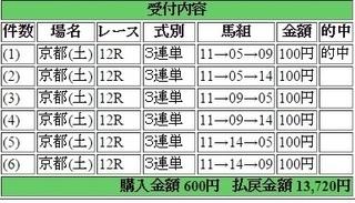 2015年11月7日京都12R13720円 keiba.jpg