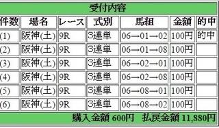 2015年12月5日阪神9R11880円 keiba.jpg