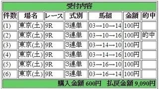 2015年1月31日 東京9R9090円3連単keiba.jpg