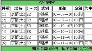 2015年1月31日京都8R12720円3連単 keiba.jpg