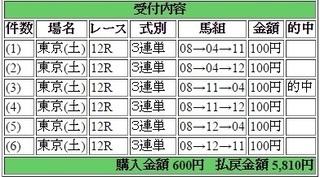 2015年2月21日東京12R5810円3連単 keiba.jpg