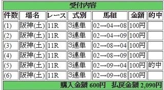 2015年3月14日阪神11R2090円3連単 keiba.jpg