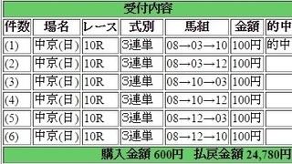 2015年3月15日中京10R24780円3連単 keiba.jpg