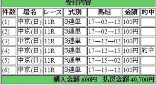 2015年3月15日中京11R40700円3連単 keiba.jpg