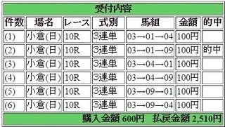 2015年3月1日小倉10R2510円3連単6点 keiba.jpg