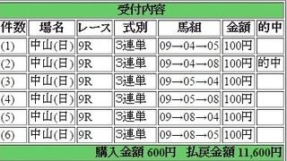 2015年3月8日中山9R11600円3連単.jpg