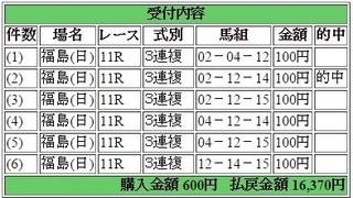 2015年4月12日福島11R16370円3連複 keiba.jpg