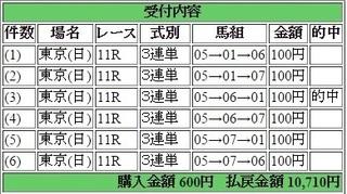 2015年4月26日東京11RフローラS10710円3連単 keiba.jpg