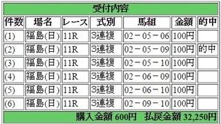 2015年4月26日福島11R32250円3連複6点 keiba.jpg