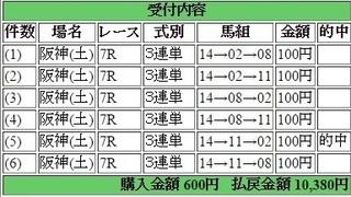 2015年4月4日阪神7R10380円3連単 keiba.jpg