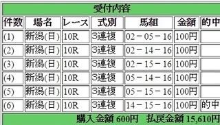 2015年5月17日新潟10R15610円3連複 keiba.jpg