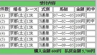 2015年5月23日京都12R5700円 keiba.jpg