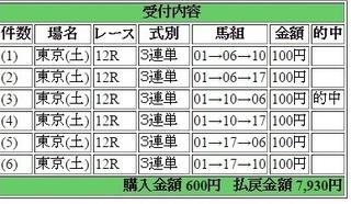 2015年5月23日東京12R7930円 keiba.jpg