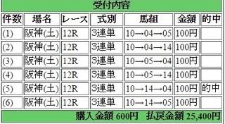 2015年6月13日阪神12R25400円 keiba.jpg