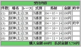 2015年6月13日阪神12R5730円3連複 keiba.jpg