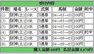 2015年6月27日阪神10R8070円 keiba.jpg