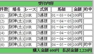2015年6月27日阪神11R2220円3連複 keiba.jpg