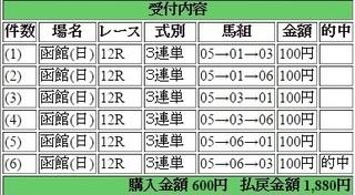 2015年7月12日函館12R1880円3連単 keiba.jpg