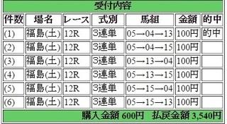 2015年7月25日福島12R3540円 keiba.jpg