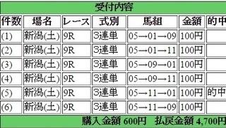 2015年8月15日新潟9R4700円3連単 keiba.jpg