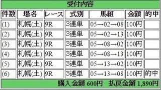 2015年8月15日札幌9R1890円 keiba.jpg