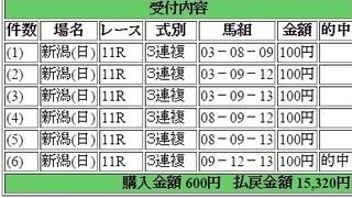 2015年8月9日レパードスS15320円3連複6点 keiba.jpg