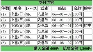 2015年8月9日小倉8R1800円3連単 keiba.jpg