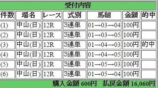 2015年9月13日中山12R16060円3連単 keiba.jpg