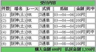 2015年9月19日阪神9R1330円3連単 keiba.jpg