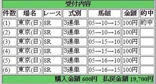 2016年10月23日東京8R19700円 keiba.jpg