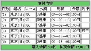 2016年10月9日東京9R12010円3連単keiba.jpg