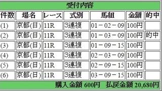 2016年11月13日エリザベス女王杯20680円3連複 keiba.jpg