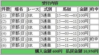2016年11月27日京都8R10950円3連単 keiba.jpg