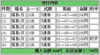2016年11月6日福島10R17790円 keiba.jpg